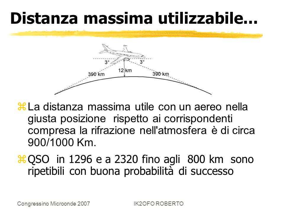 Congressino Microonde 2007IK2OFO ROBERTO A propagation test on 1296 MHz zDuring this time about 7 major airplane reflections could be observed zAudio voltage from the RX with AGC off: