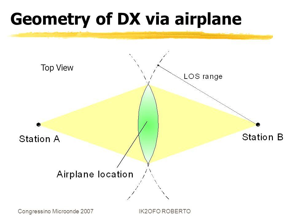 Congressino Microonde 2007IK2OFO ROBERTO Geometry of DX via airplane Top View
