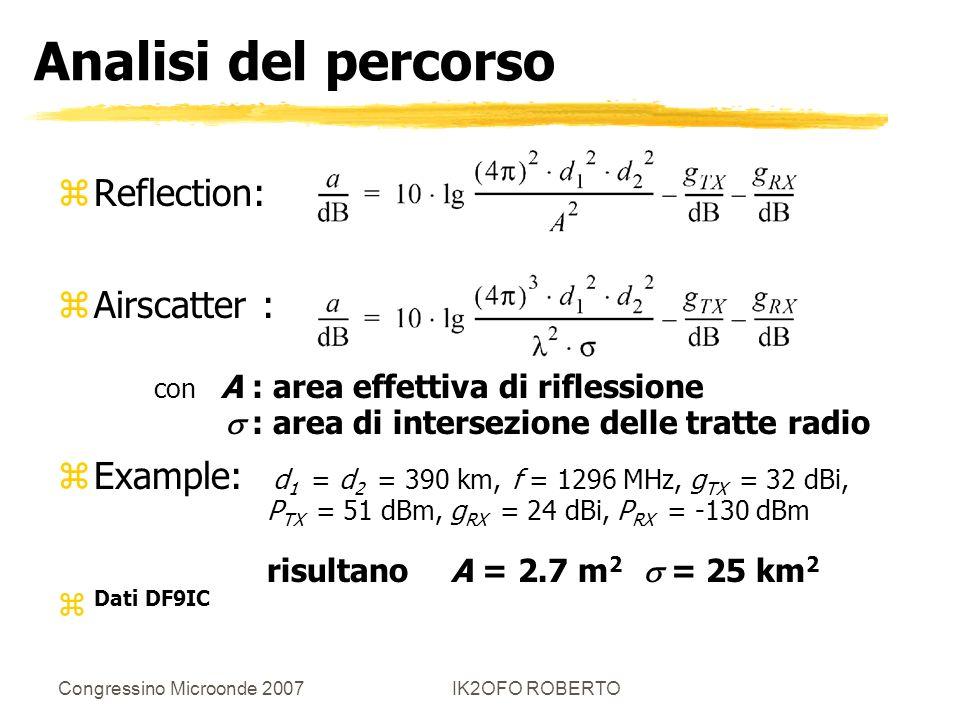 Congressino Microonde 2007IK2OFO ROBERTO Analisi del percorso zReflection: Airscatter : con A : area effettiva di riflessione : area di intersezione d