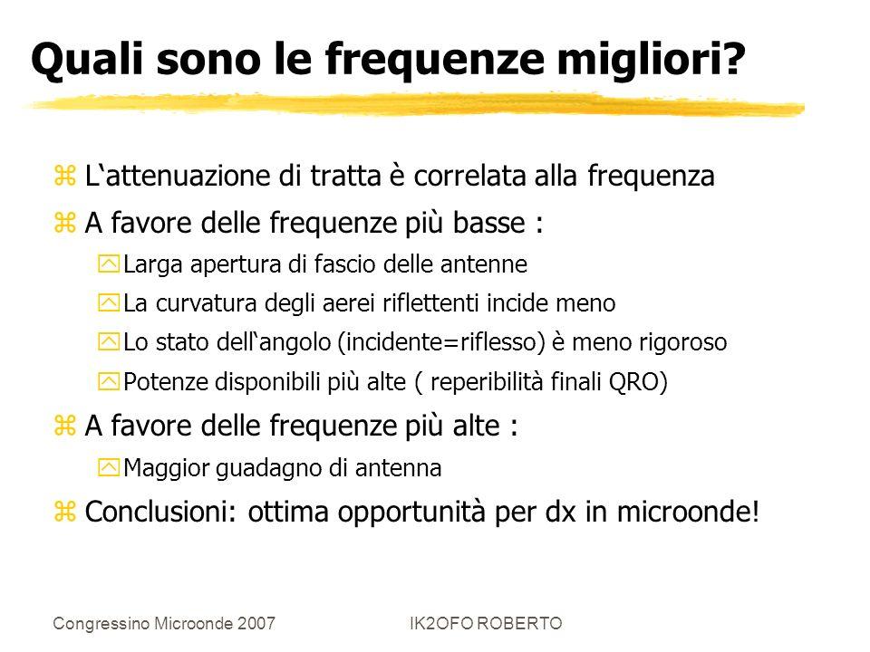Congressino Microonde 2007IK2OFO ROBERTO Quali sono le frequenze migliori? zLattenuazione di tratta è correlata alla frequenza zA favore delle frequen