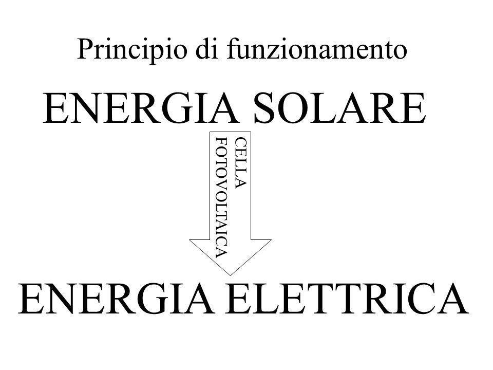 Tipi di impianti fotovoltaici IMPIANTI ISOLATI (O STAND ALONE) IMPIANTI CONNESSI ALLA RETE (O GRID CONNECTED)