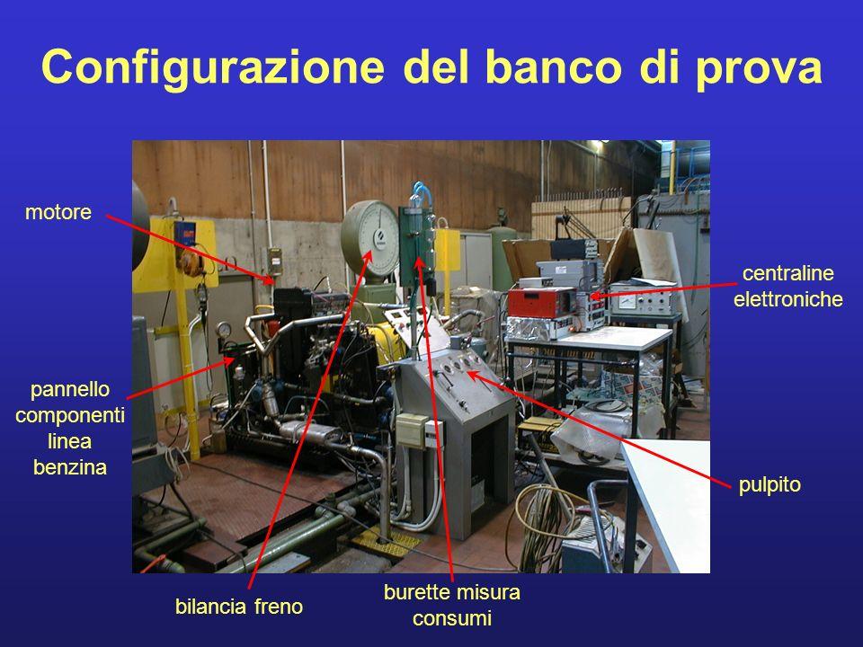 Configurazione del banco di prova motore pulpito pannello componenti linea benzina burette misura consumi bilancia freno centraline elettroniche