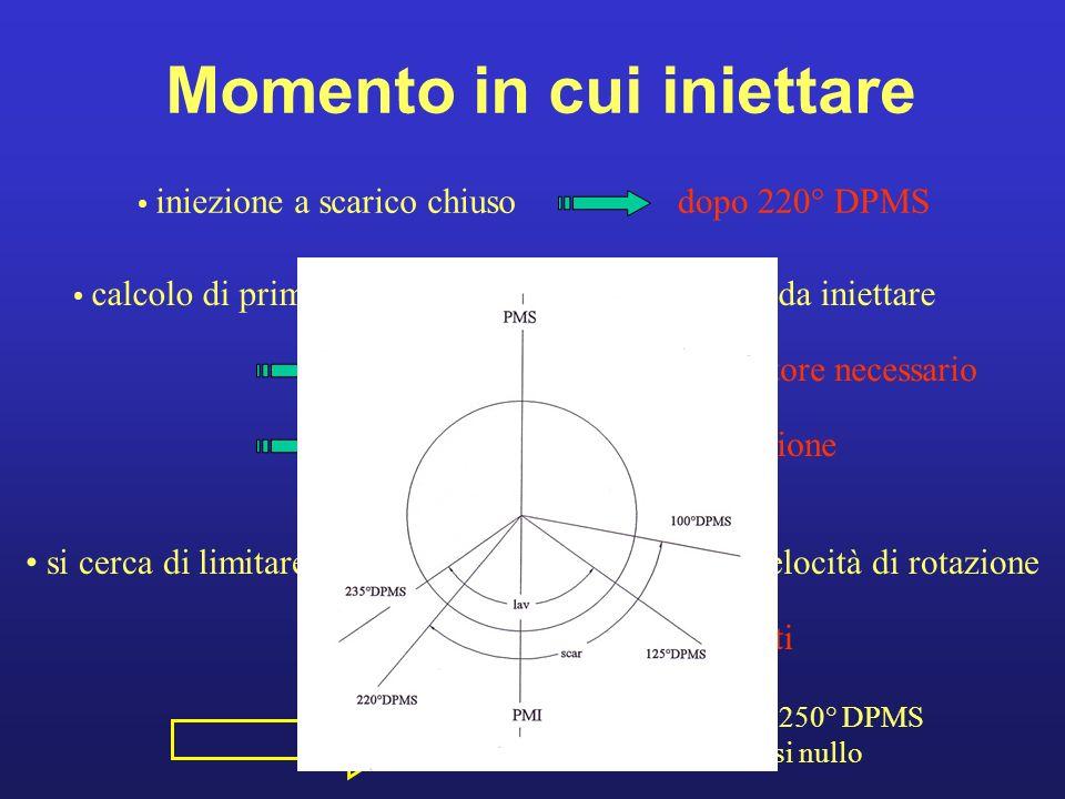 Momento in cui iniettare iniezione a scarico chiuso calcolo di prima approssimazione della quantità da iniettare dopo 220° DPMS tempo di apertura dell