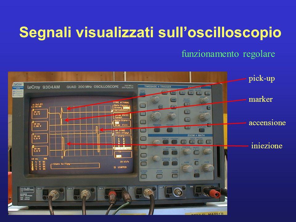 Segnali visualizzati sulloscilloscopio funzionamento regolare pick-up marker accensione iniezione
