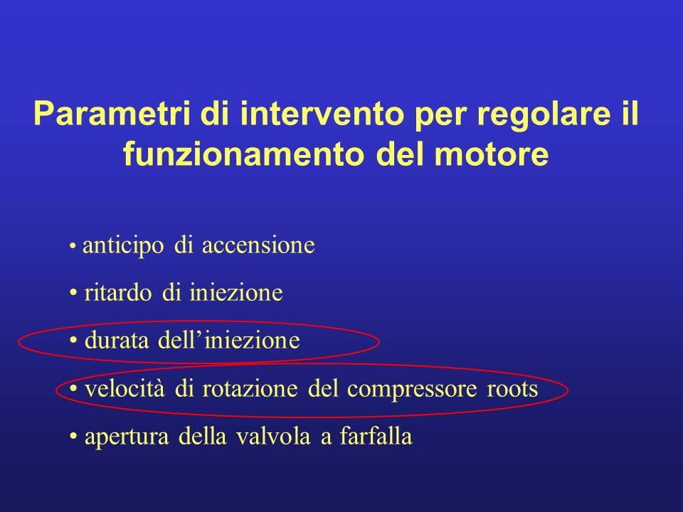 Parametri di intervento per regolare il funzionamento del motore anticipo di accensione ritardo di iniezione durata delliniezione velocità di rotazion