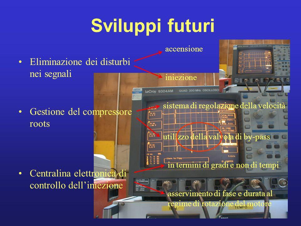 Sviluppi futuri Eliminazione dei disturbi nei segnali Gestione del compressore roots Centralina elettronica di controllo delliniezione accensione inie