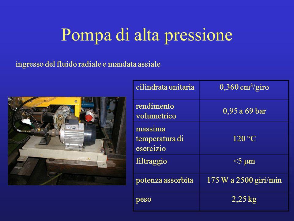 Pompa di alta pressione ingresso del fluido radiale e mandata assiale cilindrata unitaria0,360 cm 3 /giro rendimento volumetrico 0,95 a 69 bar massima