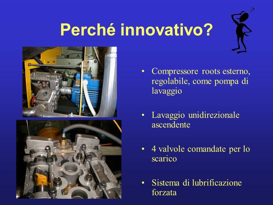 Perché innovativo? Compressore roots esterno, regolabile, come pompa di lavaggio Lavaggio unidirezionale ascendente 4 valvole comandate per lo scarico