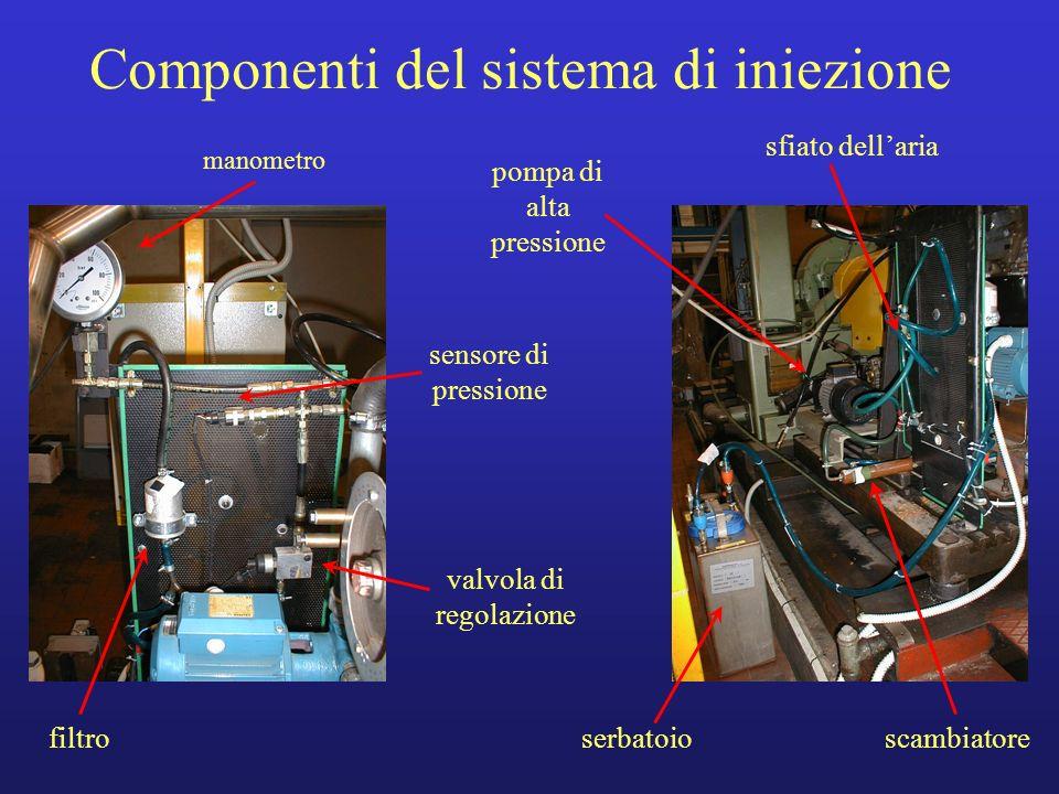 Componenti del sistema di iniezione filtro manometro sfiato dellaria serbatoioscambiatore pompa di alta pressione valvola di regolazione sensore di pr