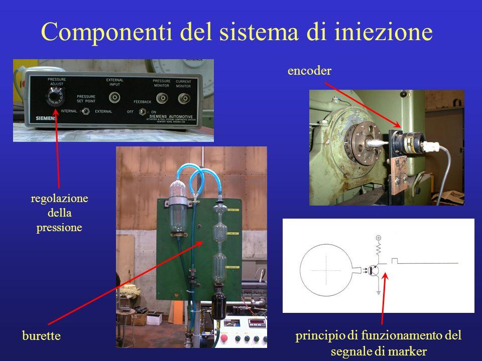 Componenti del sistema di iniezione burette regolazione della pressione encoder principio di funzionamento del segnale di marker