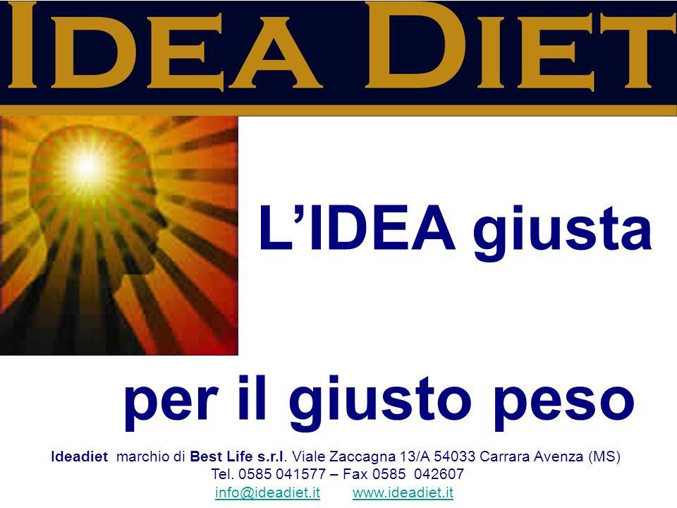 LIDEA giusta per il giusto peso Ideadiet marchio di Best Life s.r.l.