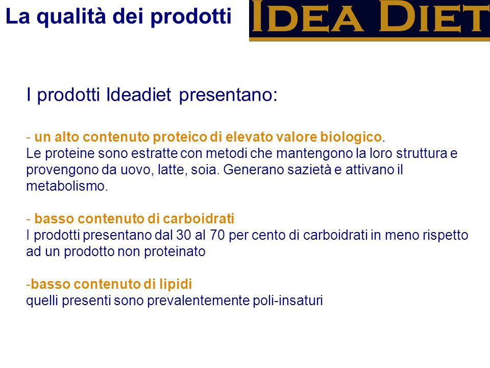 La qualità dei prodotti I prodotti Ideadiet presentano: - un alto contenuto proteico di elevato valore biologico.