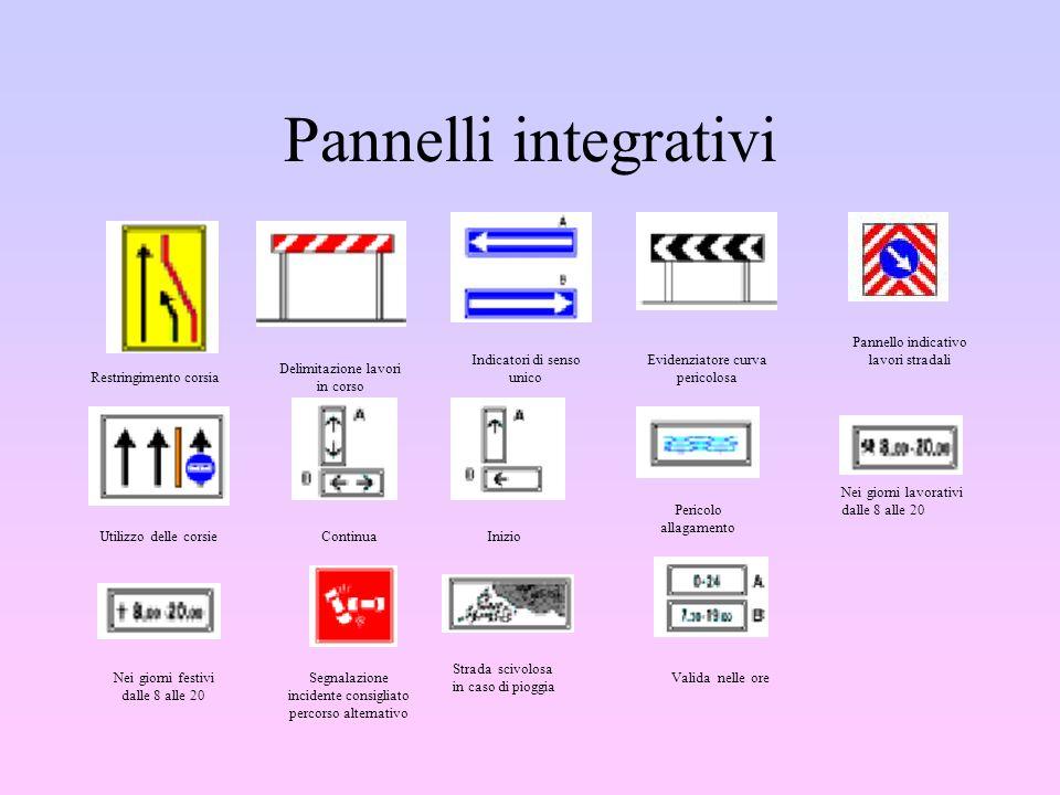 Pannelli integrativi Restringimento corsia Delimitazione lavori in corso Indicatori di senso unico Evidenziatore curva pericolosa Pannello indicativo