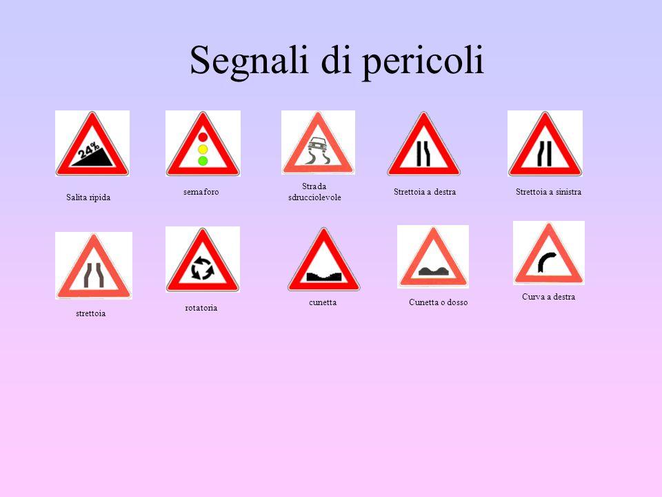Segnali di pericoli Salita ripida semaforo Strada sdrucciolevole Strettoia a destraStrettoia a sinistra strettoia rotatoria cunettaCunetta o dosso Cur