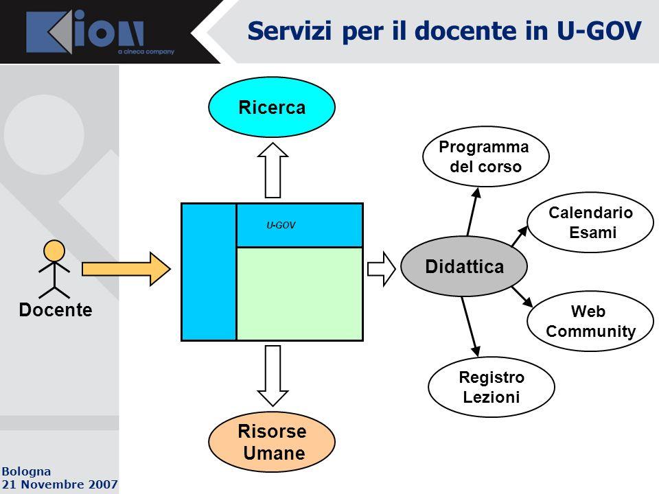 Bologna 21 Novembre 2007 Docente U-GOV Didattica Programma del corso Calendario Esami Web Community Registro Lezioni Ricerca Risorse Umane Servizi per il docente in U-GOV
