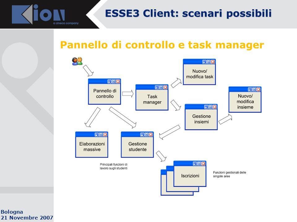 Bologna 21 Novembre 2007 Pannello di controllo e task manager ESSE3 Client: scenari possibili