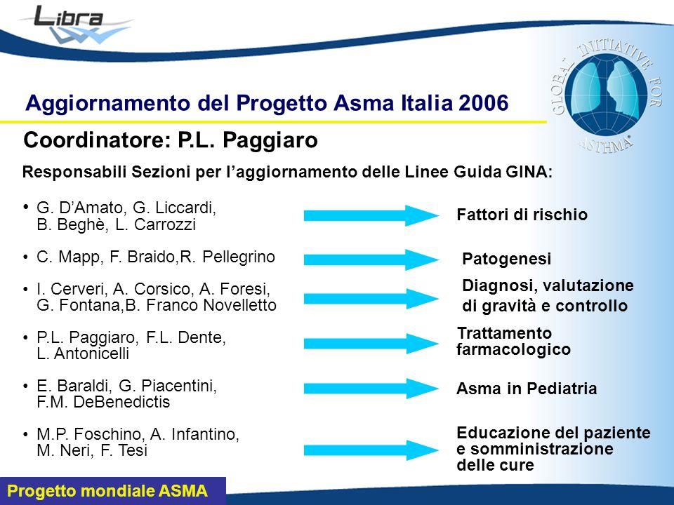 Progetto mondiale ASMA G.DAmato, G. Liccardi, B. Beghè, L.