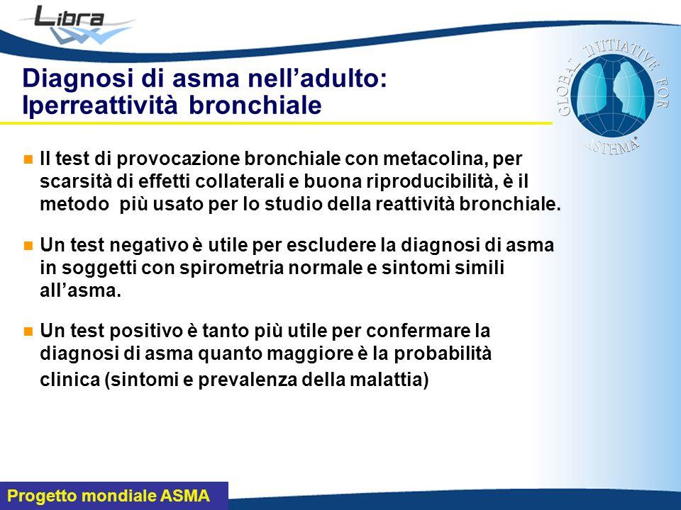 Progetto mondiale ASMA Il test di provocazione bronchiale con metacolina, per scarsità di effetti collaterali e buona riproducibilità, è il metodo più usato per lo studio della reattività bronchiale.