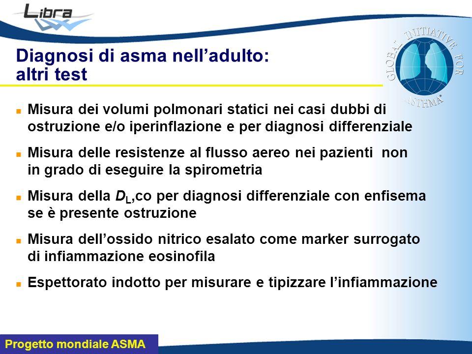 Progetto mondiale ASMA Diagnosi di asma nelladulto: altri test Misura dei volumi polmonari statici nei casi dubbi di ostruzione e/o iperinflazione e per diagnosi differenziale Misura delle resistenze al flusso aereo nei pazienti non in grado di eseguire la spirometria Misura della D L,co per diagnosi differenziale con enfisema se è presente ostruzione Misura dellossido nitrico esalato come marker surrogato di infiammazione eosinofila Espettorato indotto per misurare e tipizzare linfiammazione