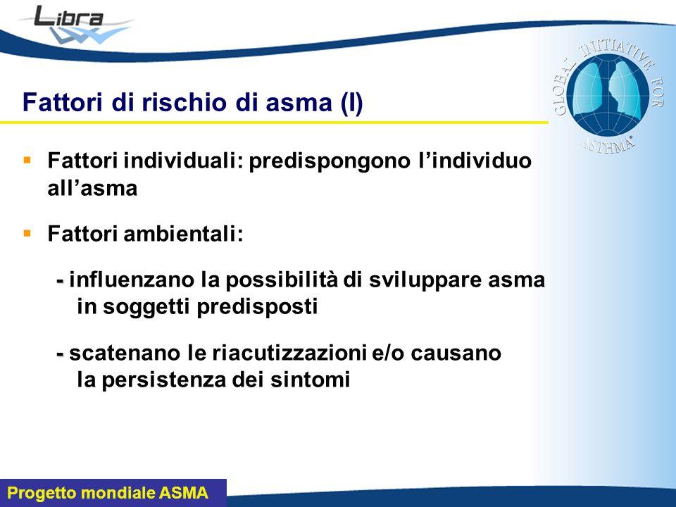 Progetto mondiale ASMA Fattori individuali: predispongono lindividuo allasma Fattori ambientali: - - influenzano la possibilità di sviluppare asma in soggetti predisposti - - scatenano le riacutizzazioni e/o causano la persistenza dei sintomi Fattori di rischio di asma (I)