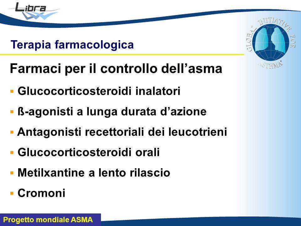 Progetto mondiale ASMA Terapia farmacologica Farmaci per il controllo dellasma Glucocorticosteroidi inalatori ß-agonisti a lunga durata dazione Antagonisti recettoriali dei leucotrieni Glucocorticosteroidi orali Metilxantine a lento rilascio Cromoni
