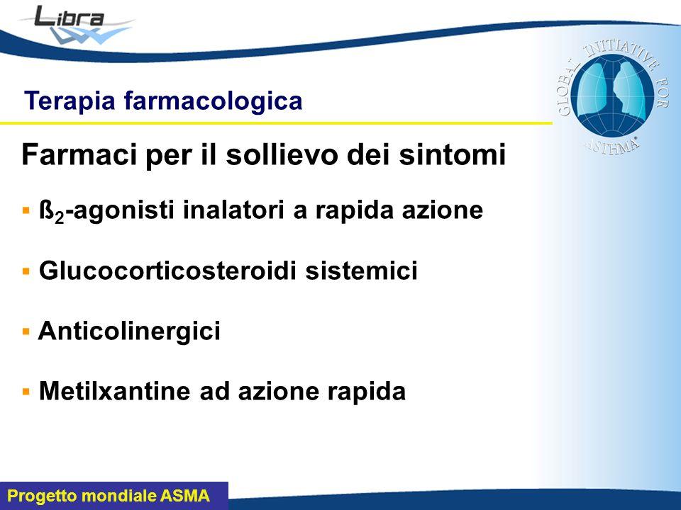 Progetto mondiale ASMA Farmaci per il sollievo dei sintomi ß 2 -agonisti inalatori a rapida azione Glucocorticosteroidi sistemici Anticolinergici Metilxantine ad azione rapida Terapia farmacologica