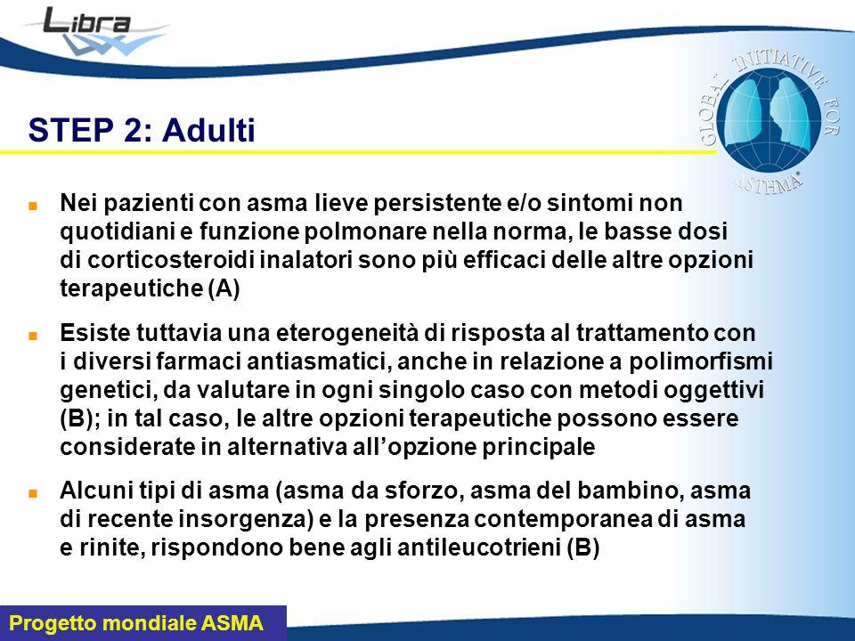 Progetto mondiale ASMA STEP 2: Adulti Nei pazienti con asma lieve persistente e/o sintomi non quotidiani e funzione polmonare nella norma, le basse dosi di corticosteroidi inalatori sono più efficaci delle altre opzioni terapeutiche (A) Esiste tuttavia una eterogeneità di risposta al trattamento con i diversi farmaci antiasmatici, anche in relazione a polimorfismi genetici, da valutare in ogni singolo caso con metodi oggettivi (B); in tal caso, le altre opzioni terapeutiche possono essere considerate in alternativa allopzione principale Alcuni tipi di asma (asma da sforzo, asma del bambino, asma di recente insorgenza) e la presenza contemporanea di asma e rinite, rispondono bene agli antileucotrieni (B)
