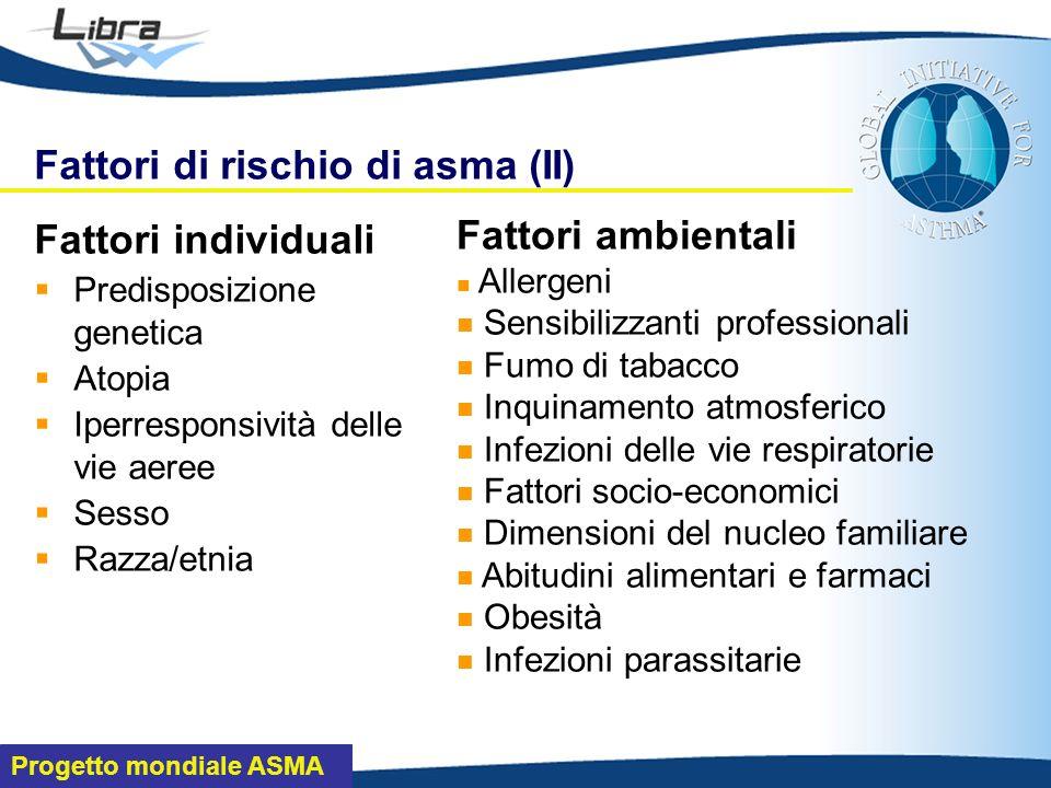 Progetto mondiale ASMA Fattori di rischio di asma (II) Fattori individuali Predisposizione genetica Atopia Iperresponsività delle vie aeree Sesso Razza/etnia Fattori ambientali Allergeni Sensibilizzanti professionali Fumo di tabacco Inquinamento atmosferico Infezioni delle vie respiratorie Fattori socio-economici Dimensioni del nucleo familiare Abitudini alimentari e farmaci Obesità Infezioni parassitarie