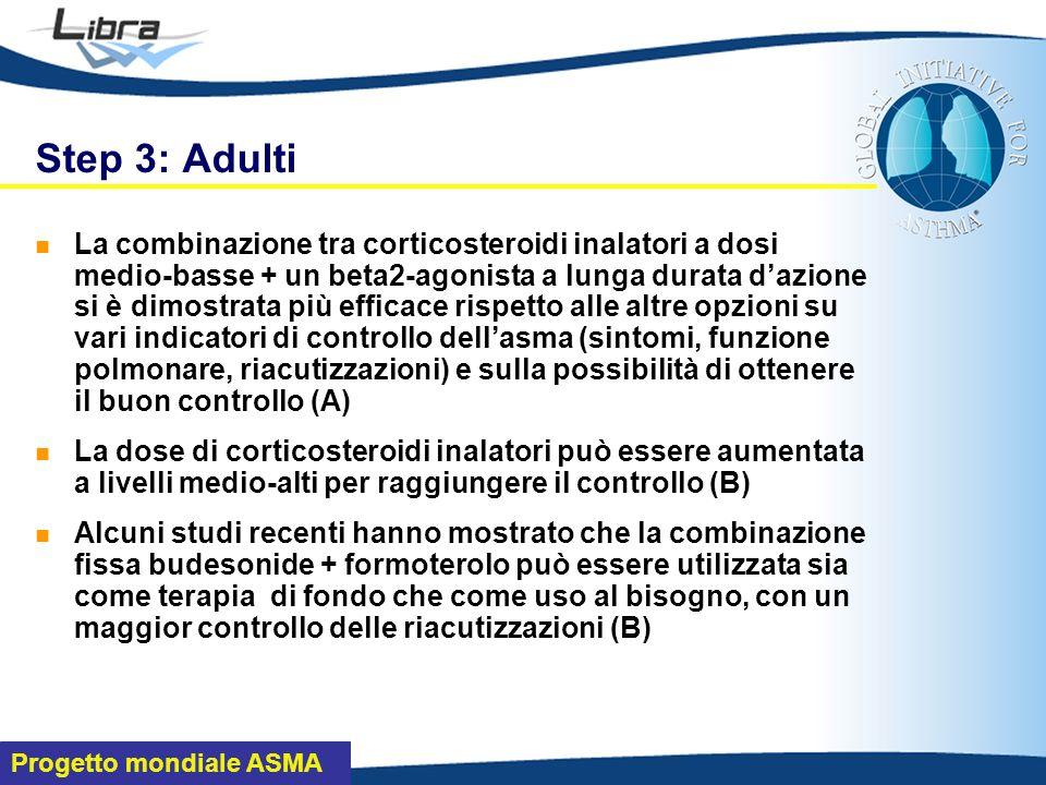 Progetto mondiale ASMA Step 3: Adulti La combinazione tra corticosteroidi inalatori a dosi medio-basse + un beta2-agonista a lunga durata dazione si è dimostrata più efficace rispetto alle altre opzioni su vari indicatori di controllo dellasma (sintomi, funzione polmonare, riacutizzazioni) e sulla possibilità di ottenere il buon controllo (A) La dose di corticosteroidi inalatori può essere aumentata a livelli medio-alti per raggiungere il controllo (B) Alcuni studi recenti hanno mostrato che la combinazione fissa budesonide + formoterolo può essere utilizzata sia come terapia di fondo che come uso al bisogno, con un maggior controllo delle riacutizzazioni (B)