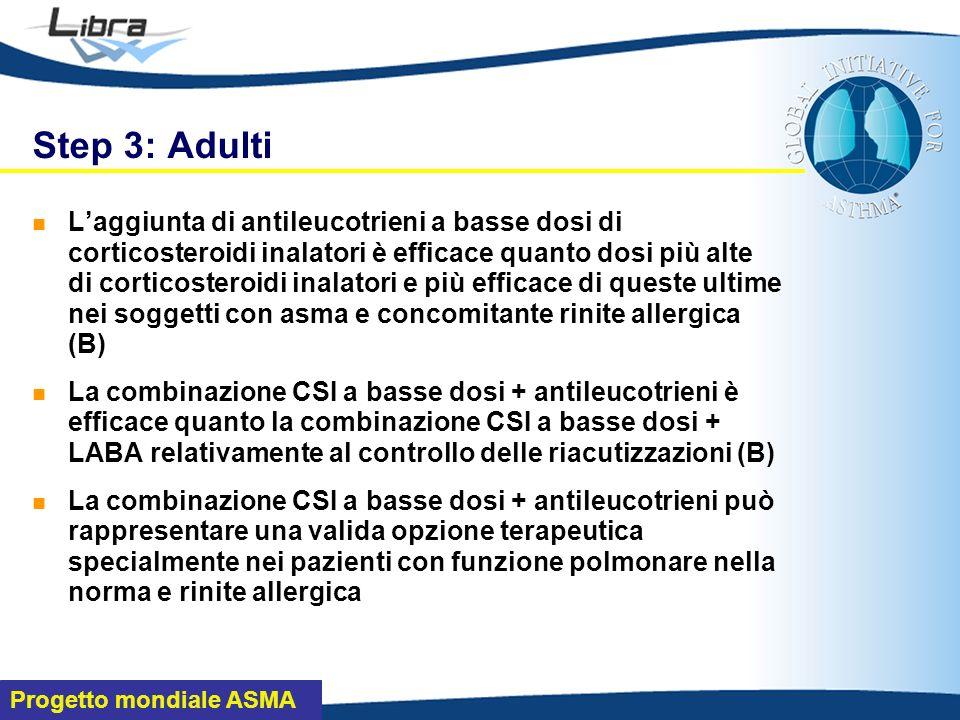 Progetto mondiale ASMA Laggiunta di antileucotrieni a basse dosi di corticosteroidi inalatori è efficace quanto dosi più alte di corticosteroidi inalatori e più efficace di queste ultime nei soggetti con asma e concomitante rinite allergica (B) La combinazione CSI a basse dosi + antileucotrieni è efficace quanto la combinazione CSI a basse dosi + LABA relativamente al controllo delle riacutizzazioni (B) La combinazione CSI a basse dosi + antileucotrieni può rappresentare una valida opzione terapeutica specialmente nei pazienti con funzione polmonare nella norma e rinite allergica Step 3: Adulti