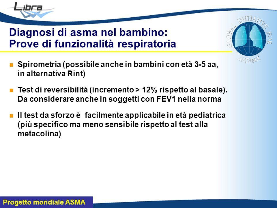 Progetto mondiale ASMA Diagnosi di asma nel bambino: Prove di funzionalità respiratoria Spirometria (possibile anche in bambini con età 3-5 aa, in alternativa Rint) Test di reversibilità (incremento > 12% rispetto al basale).