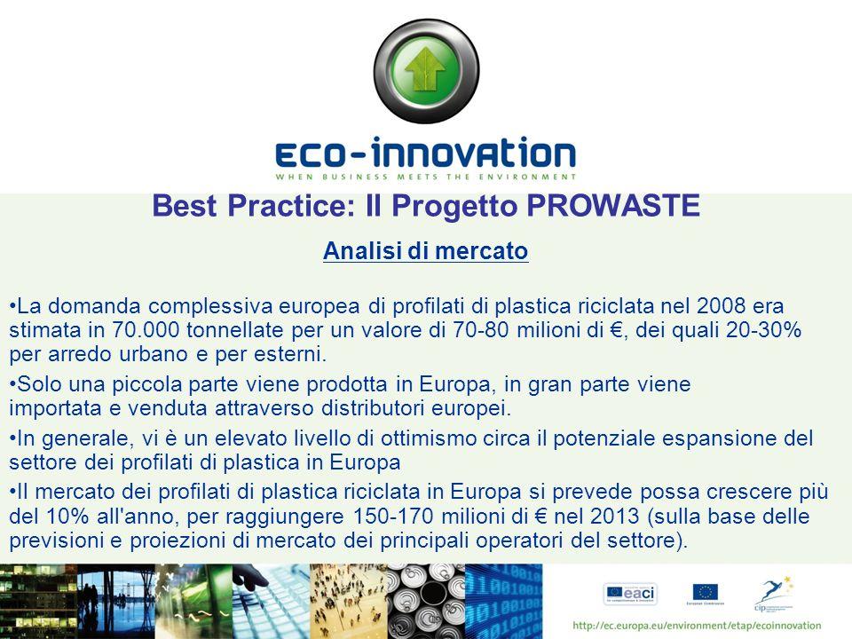 Best Practice: Il Progetto PROWASTE Analisi di mercato La domanda complessiva europea di profilati di plastica riciclata nel 2008 era stimata in 70.000 tonnellate per un valore di 70-80 milioni di, dei quali 20-30% per arredo urbano e per esterni.