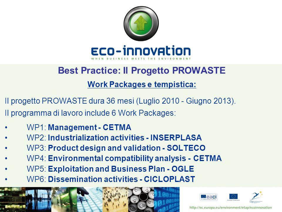 Best Practice: Il Progetto PROWASTE Work Packages e tempistica: Il progetto PROWASTE dura 36 mesi (Luglio 2010 - Giugno 2013).