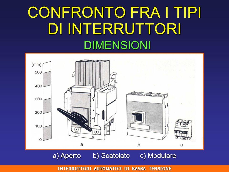 CONFRONTO FRA I TIPI DI INTERRUTTORI DIMENSIONI a) Aperto b) Scatolato c) Modulare INTERRUTTORI AUTOMATICI DI BASSA TENSIONE