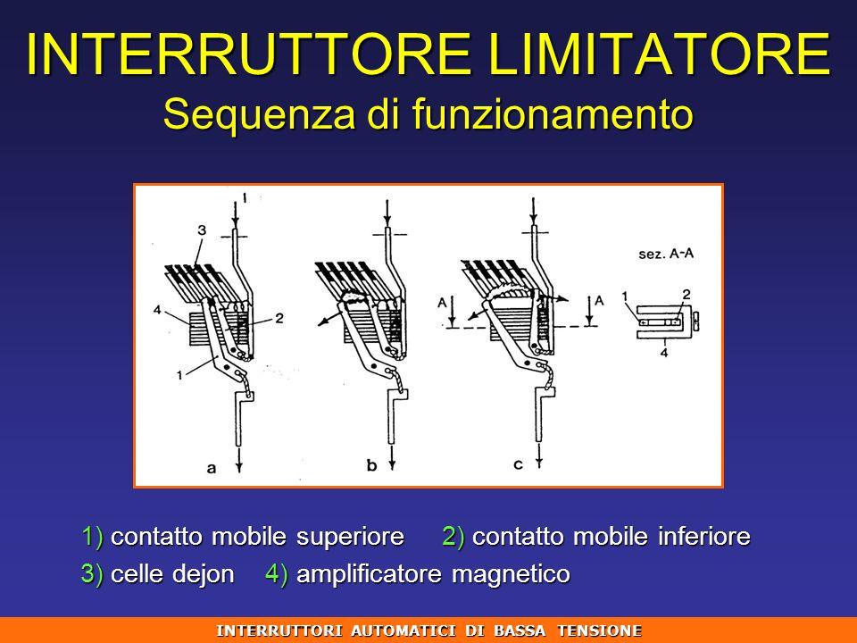 1) contatto mobile superiore 2) contatto mobile inferiore 3) celle dejon 4) amplificatore magnetico INTERRUTTORI AUTOMATICI DI BASSA TENSIONE INTERRUT