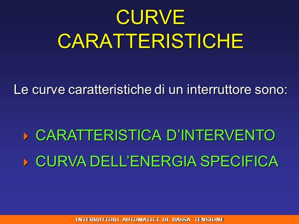 CURVE CARATTERISTICHE Le curve caratteristiche di un interruttore sono: CARATTERISTICA DINTERVENTO CARATTERISTICA DINTERVENTO CURVA DELLENERGIA SPECIF