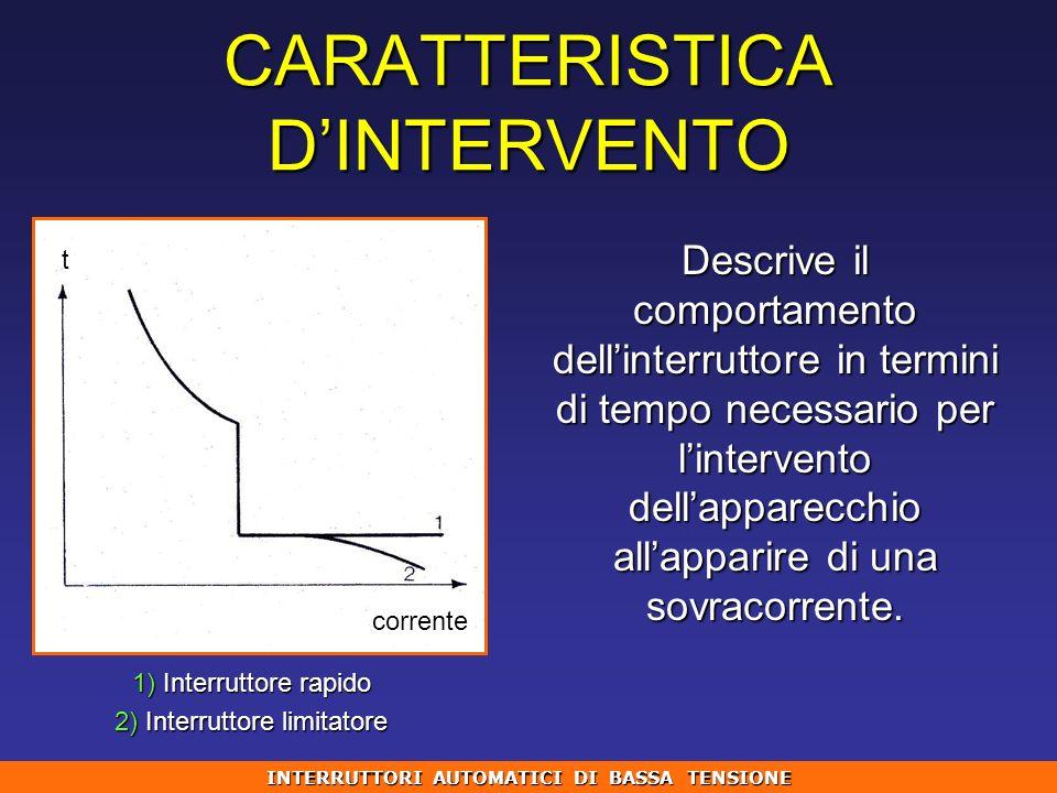 CARATTERISTICA DINTERVENTO 1) Interruttore rapido 2) Interruttore limitatore Descrive il comportamento dellinterruttore in termini di tempo necessario