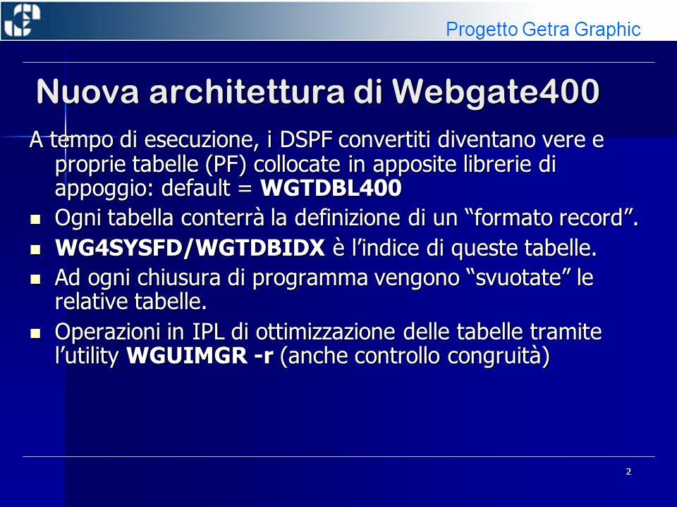 2 Nuova architettura di Webgate400 A tempo di esecuzione, i DSPF convertiti diventano vere e proprie tabelle (PF) collocate in apposite librerie di appoggio: default = WGTDBL400 Ogni tabella conterrà la definizione di un formato record.
