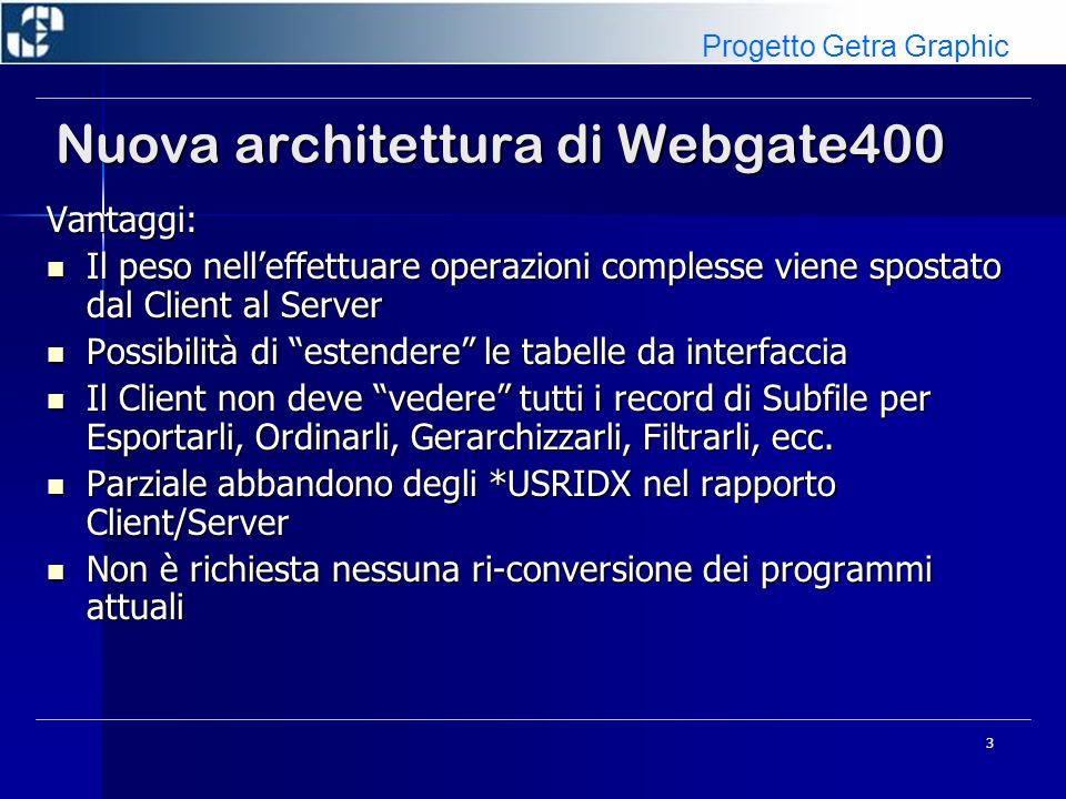 3 Nuova architettura di Webgate400 Vantaggi: Il peso nelleffettuare operazioni complesse viene spostato dal Client al Server Il peso nelleffettuare op