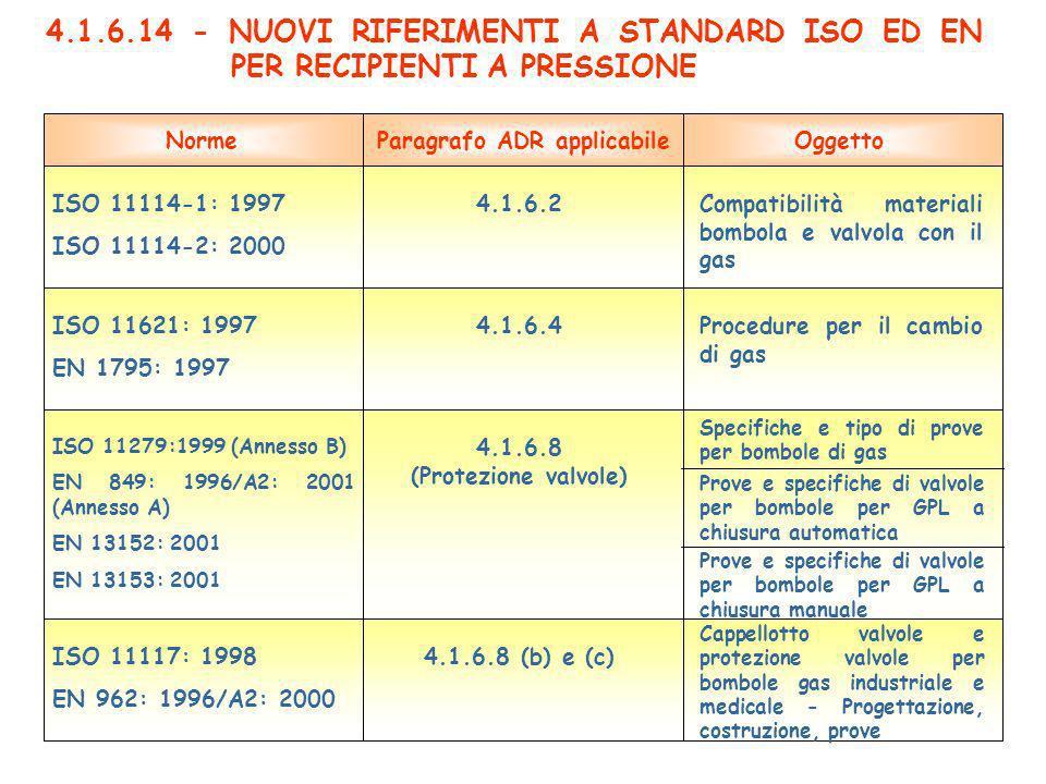 4.1.6.14 - NUOVI RIFERIMENTI A STANDARD ISO ED EN PER RECIPIENTI A PRESSIONE NormeParagrafo ADR applicabileOggetto ISO 11114-1: 1997 ISO 11114-2: 2000 4.1.6.2Compatibilità materiali bombola e valvola con il gas ISO 11621: 1997 EN 1795: 1997 4.1.6.4Procedure per il cambio di gas ISO 11279:1999 (Annesso B) EN 849: 1996/A2: 2001 (Annesso A) EN 13152: 2001 EN 13153: 2001 4.1.6.8 (Protezione valvole) Specifiche e tipo di prove per bombole di gas Prove e specifiche di valvole per bombole per GPL a chiusura automatica Prove e specifiche di valvole per bombole per GPL a chiusura manuale ISO 11117: 1998 EN 962: 1996/A2: 2000 4.1.6.8 (b) e (c) Cappellotto valvole e protezione valvole per bombole gas industriale e medicale - Progettazione, costruzione, prove