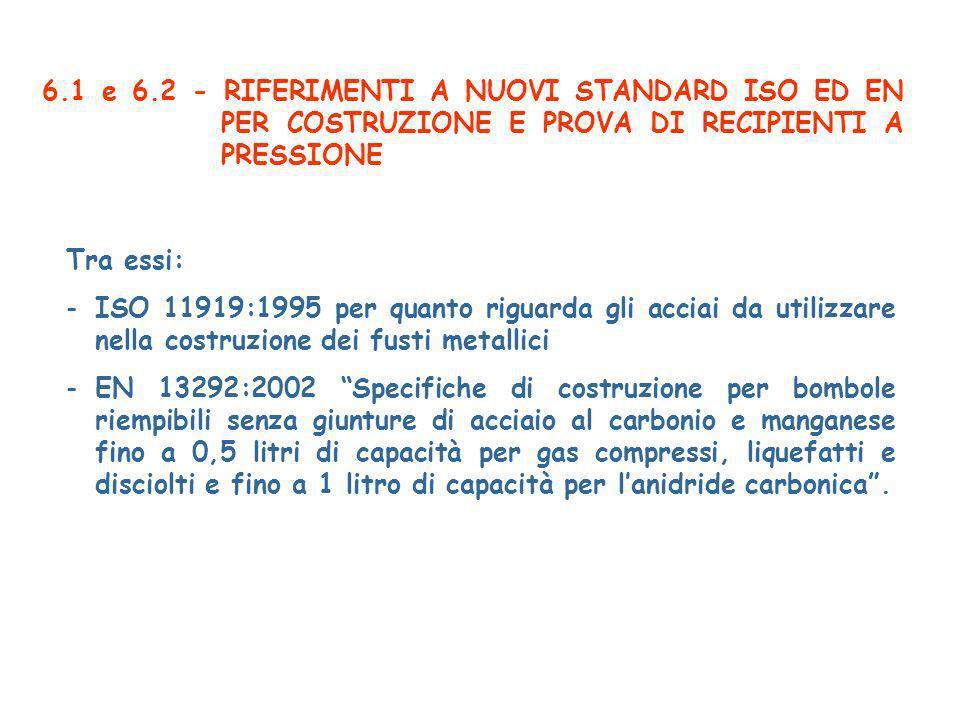 6.1 e 6.2 - RIFERIMENTI A NUOVI STANDARD ISO ED EN PER COSTRUZIONE E PROVA DI RECIPIENTI A PRESSIONE Tra essi: -ISO 11919:1995 per quanto riguarda gli acciai da utilizzare nella costruzione dei fusti metallici -EN 13292:2002 Specifiche di costruzione per bombole riempibili senza giunture di acciaio al carbonio e manganese fino a 0,5 litri di capacità per gas compressi, liquefatti e disciolti e fino a 1 litro di capacità per lanidride carbonica.