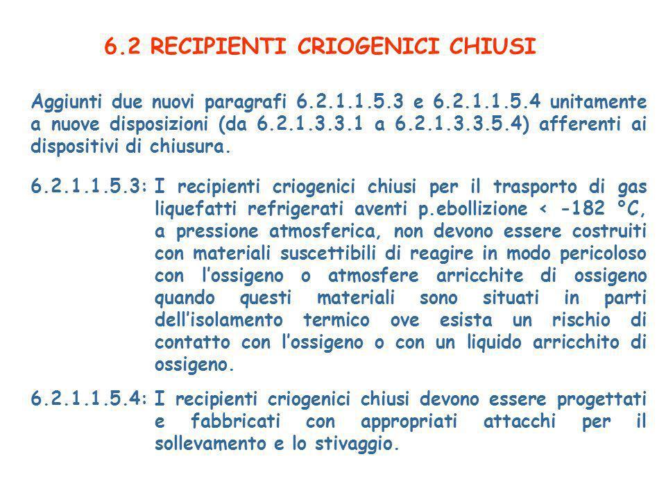 6.2 RECIPIENTI CRIOGENICI CHIUSI Aggiunti due nuovi paragrafi 6.2.1.1.5.3 e 6.2.1.1.5.4 unitamente a nuove disposizioni (da 6.2.1.3.3.1 a 6.2.1.3.3.5.4) afferenti ai dispositivi di chiusura.