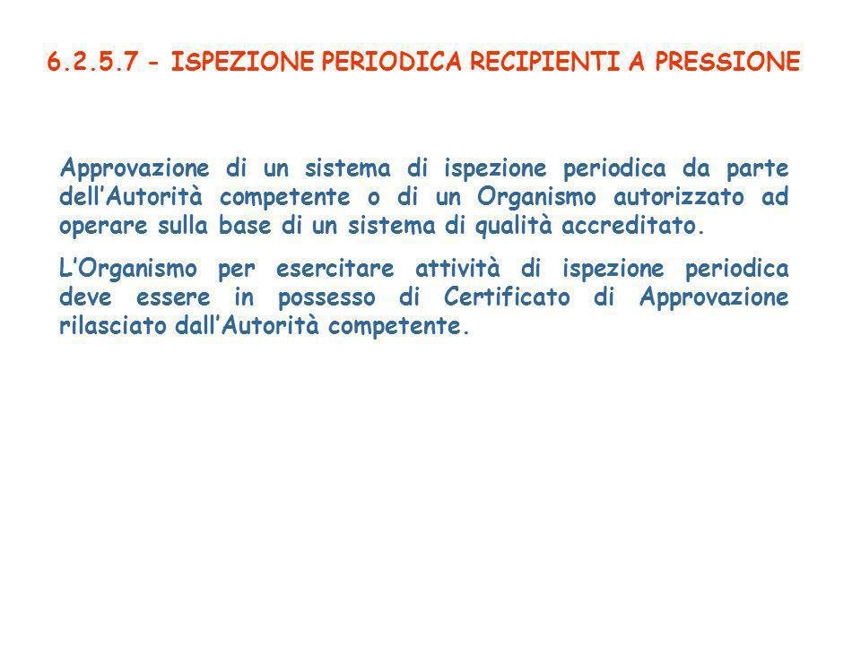 6.2.5.7 - ISPEZIONE PERIODICA RECIPIENTI A PRESSIONE Approvazione di un sistema di ispezione periodica da parte dellAutorità competente o di un Organismo autorizzato ad operare sulla base di un sistema di qualità accreditato.