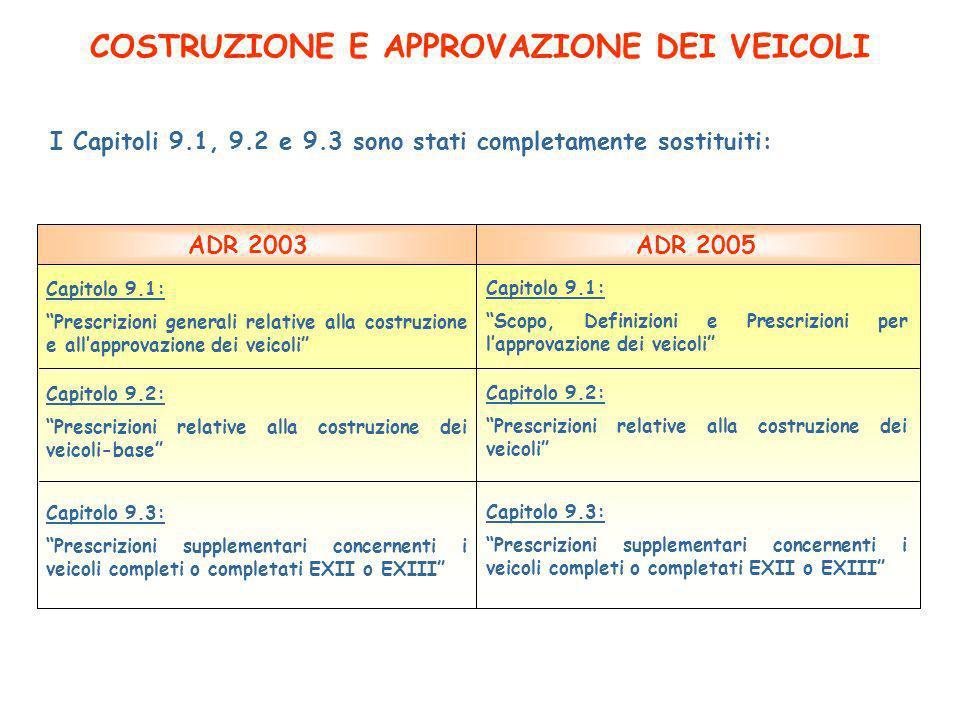 COSTRUZIONE E APPROVAZIONE DEI VEICOLI I Capitoli 9.1, 9.2 e 9.3 sono stati completamente sostituiti: ADR 2003 Capitolo 9.1: Prescrizioni generali relative alla costruzione e allapprovazione dei veicoli ADR 2005 Capitolo 9.1: Scopo, Definizioni e Prescrizioni per lapprovazione dei veicoli Capitolo 9.2: Prescrizioni relative alla costruzione dei veicoli-base Capitolo 9.2: Prescrizioni relative alla costruzione dei veicoli Capitolo 9.3: Prescrizioni supplementari concernenti i veicoli completi o completati EXII o EXIII Capitolo 9.3: Prescrizioni supplementari concernenti i veicoli completi o completati EXII o EXIII