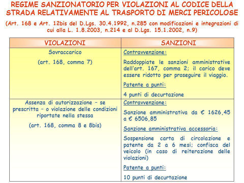 REGIME SANZIONATORIO PER VIOLAZIONI AL CODICE DELLA STRADA RELATIVAMENTE AL TRASPORTO DI MERCI PERICOLOSE (Art.