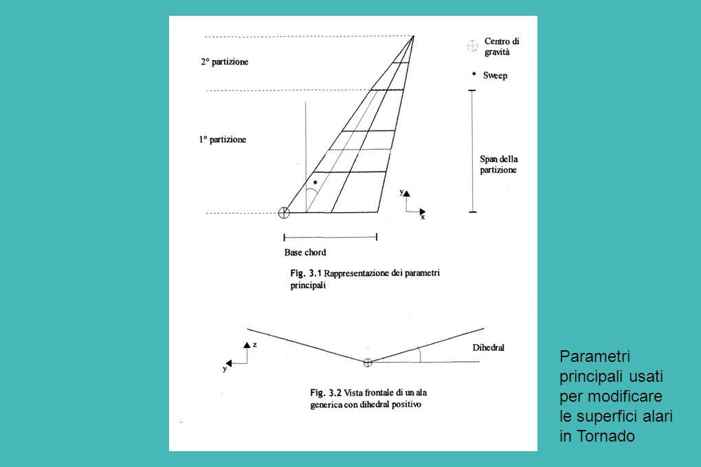 Parametri principali usati per modificare le superfici alari in Tornado