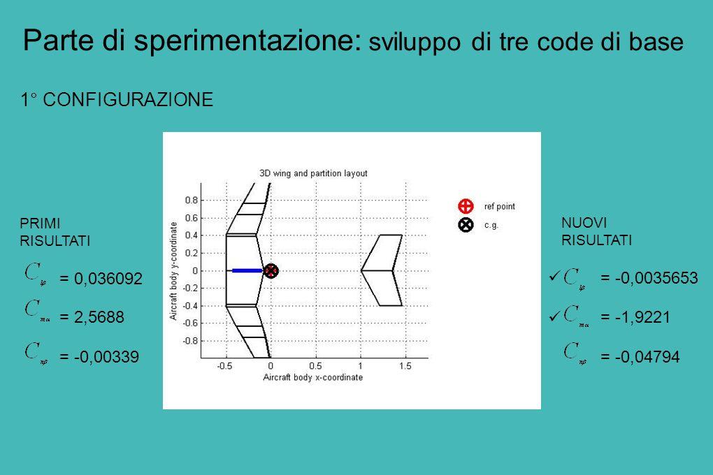Parte di sperimentazione: sviluppo di tre code di base 1° CONFIGURAZIONE = 0,036092 = 2,5688 = -0,00339 = -0,0035653 = -1,9221 = -0,04794 PRIMI RISULT