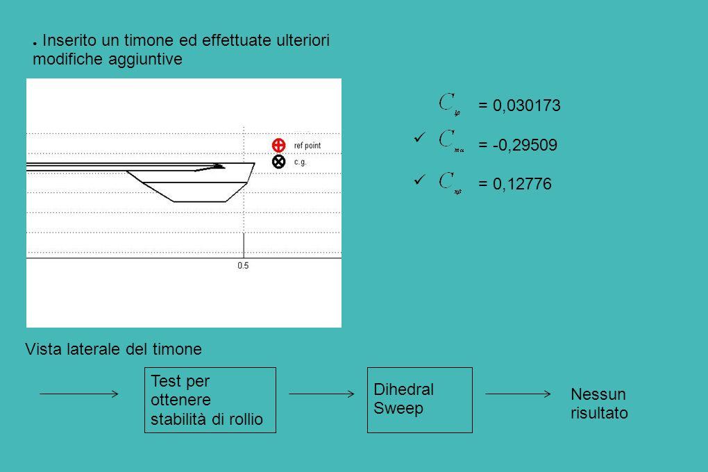 Inserito un timone ed effettuate ulteriori modifiche aggiuntive Vista laterale del timone = 0,030173 = -0,29509 = 0,12776 Test per ottenere stabilità di rollio Dihedral Sweep Nessun risultato