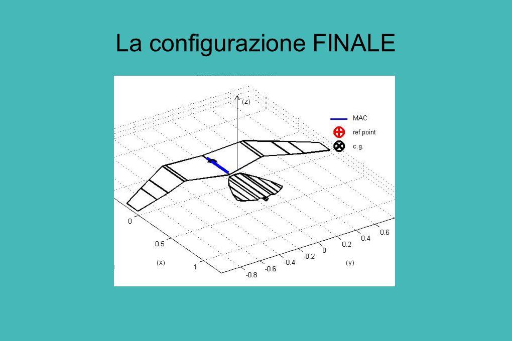La configurazione FINALE (x)(y) (z)
