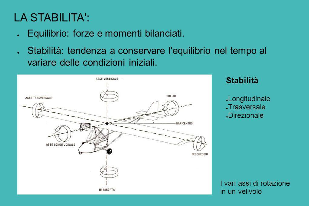 LA STABILITA': Equilibrio: forze e momenti bilanciati. Stabilità: tendenza a conservare l'equilibrio nel tempo al variare delle condizioni iniziali. S